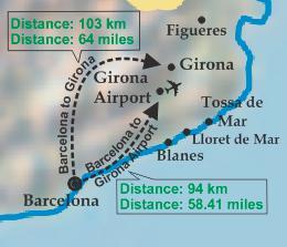 Girona to Barcelona